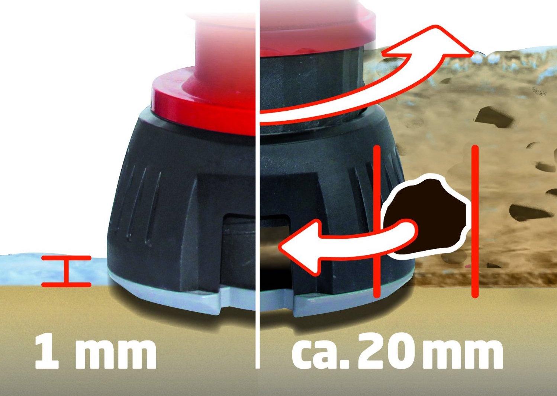 einhell tauchpumpe schmutzwasserpumpe pumpe mit schwimmer. Black Bedroom Furniture Sets. Home Design Ideas
